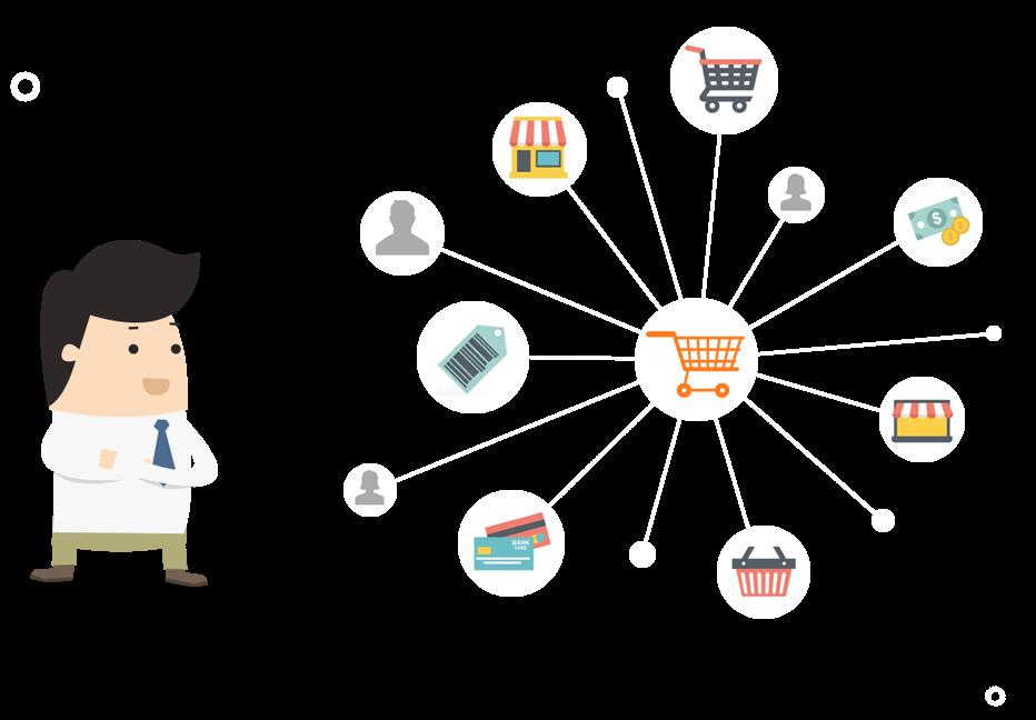 L'Ecosistema di Shopping Evoluto - Evobrain